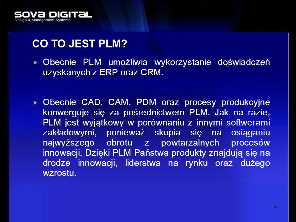 CO TO JEST PLM Obecnie PLM umożliwia wykorzystanie doświadczeń uzyskanych z ERP oraz CRM.