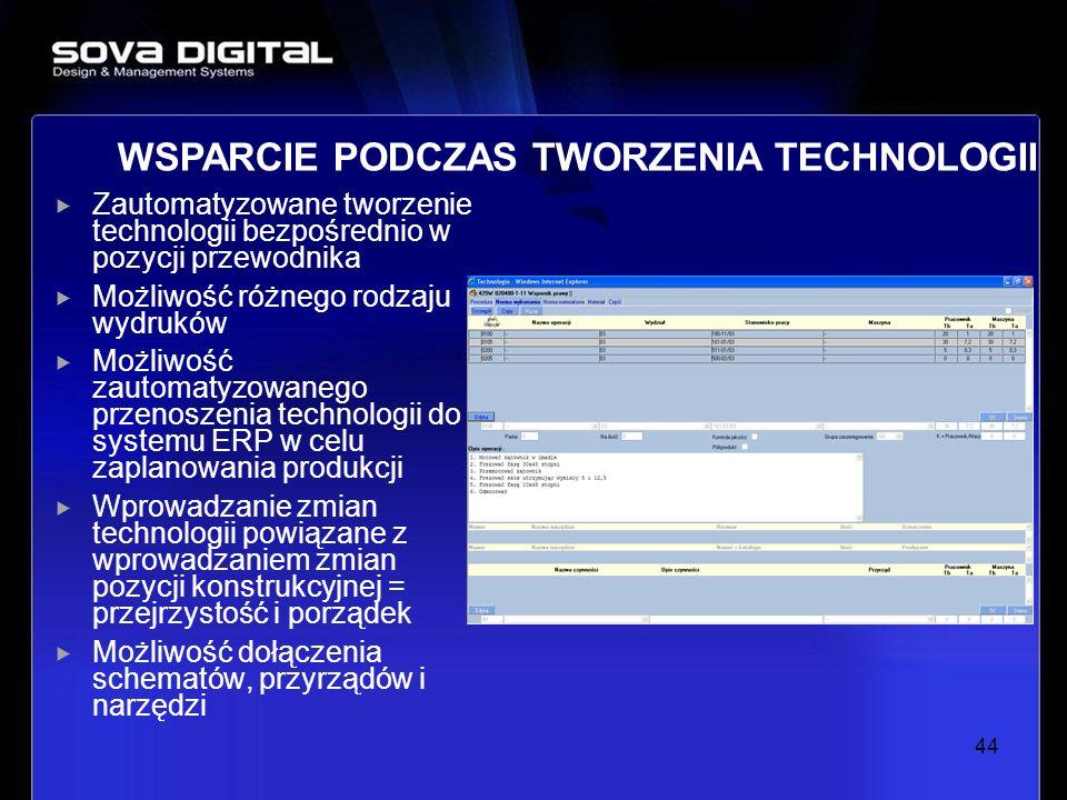 WSPARCIE PODCZAS TWORZENIA TECHNOLOGII
