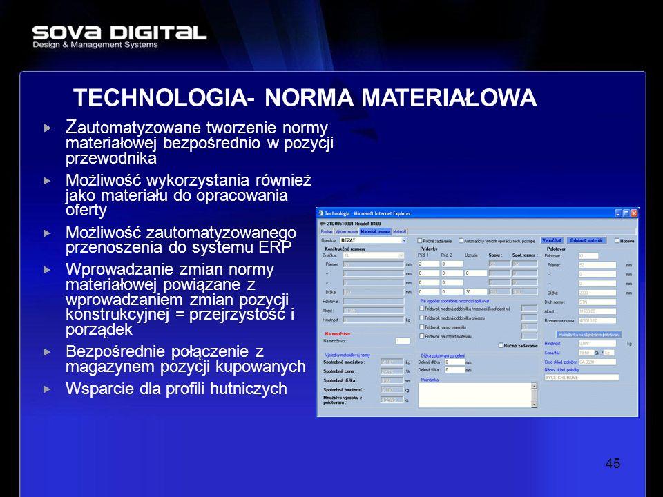 TECHNOLOGIA- NORMA MATERIAŁOWA
