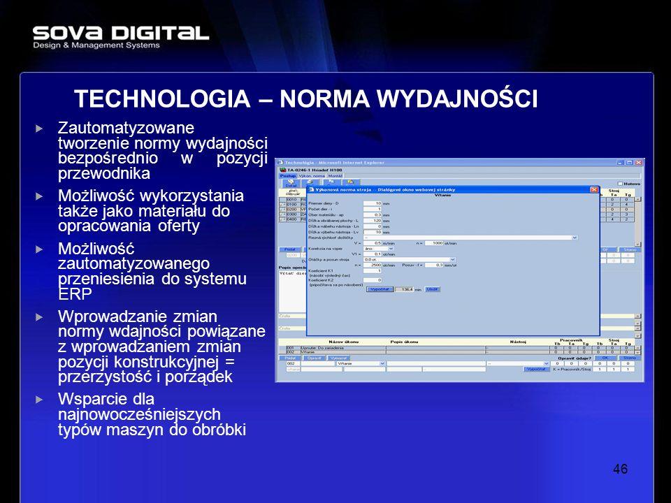 TECHNOLOGIA – NORMA WYDAJNOŚCI
