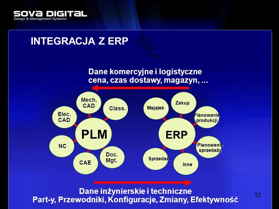 PLM ERP INTEGRACJA Z ERP Dane komercyjne i logistyczne