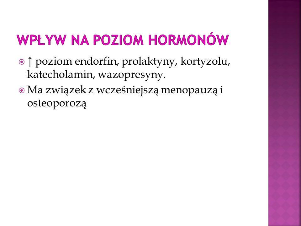 Wpływ na poziom hormonów