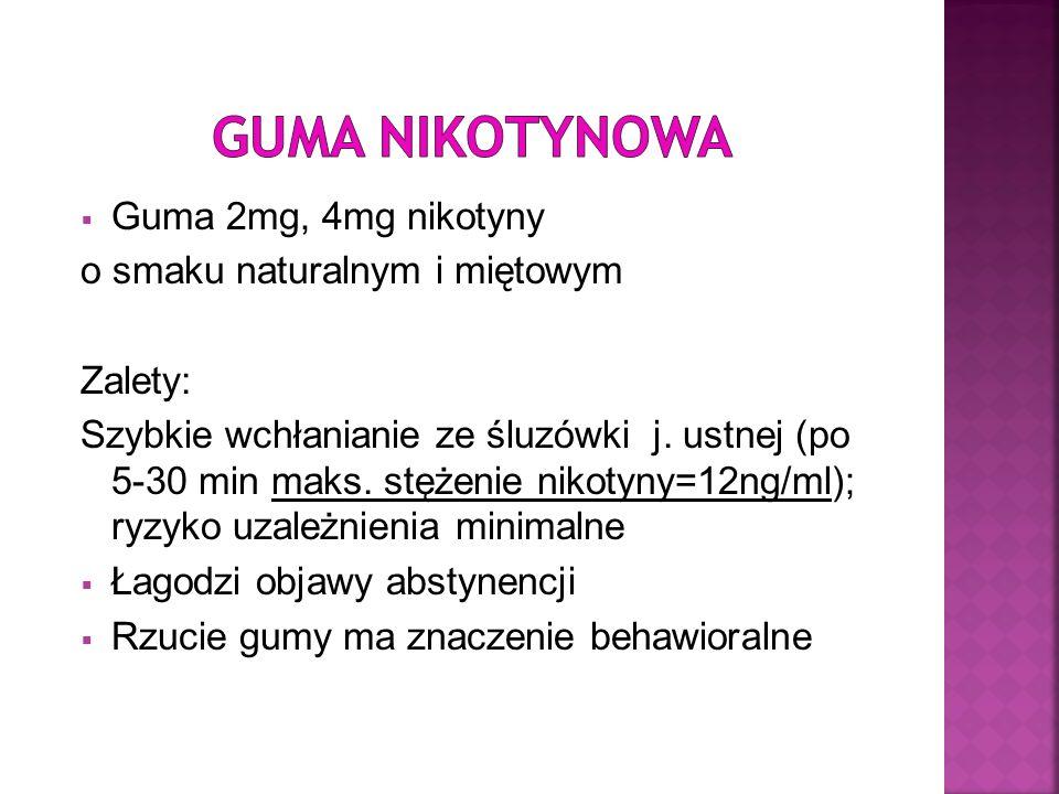 Guma nikotynowa Guma 2mg, 4mg nikotyny o smaku naturalnym i miętowym