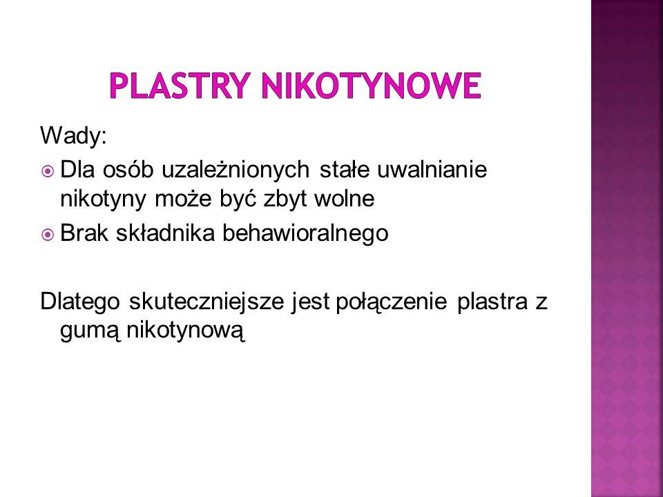 Plastry nikotynowe Wady: