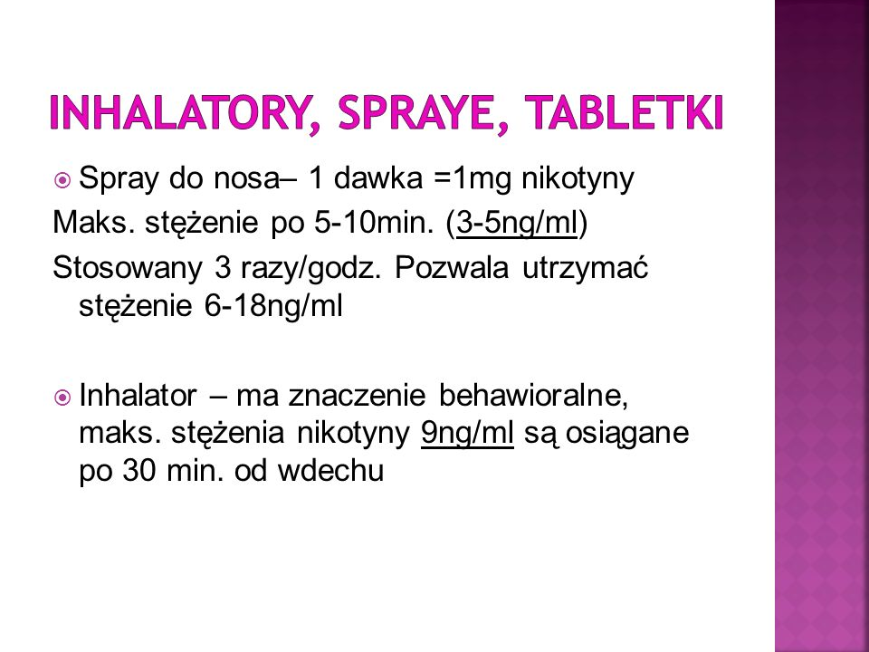 Inhalatory, Spraye, Tabletki