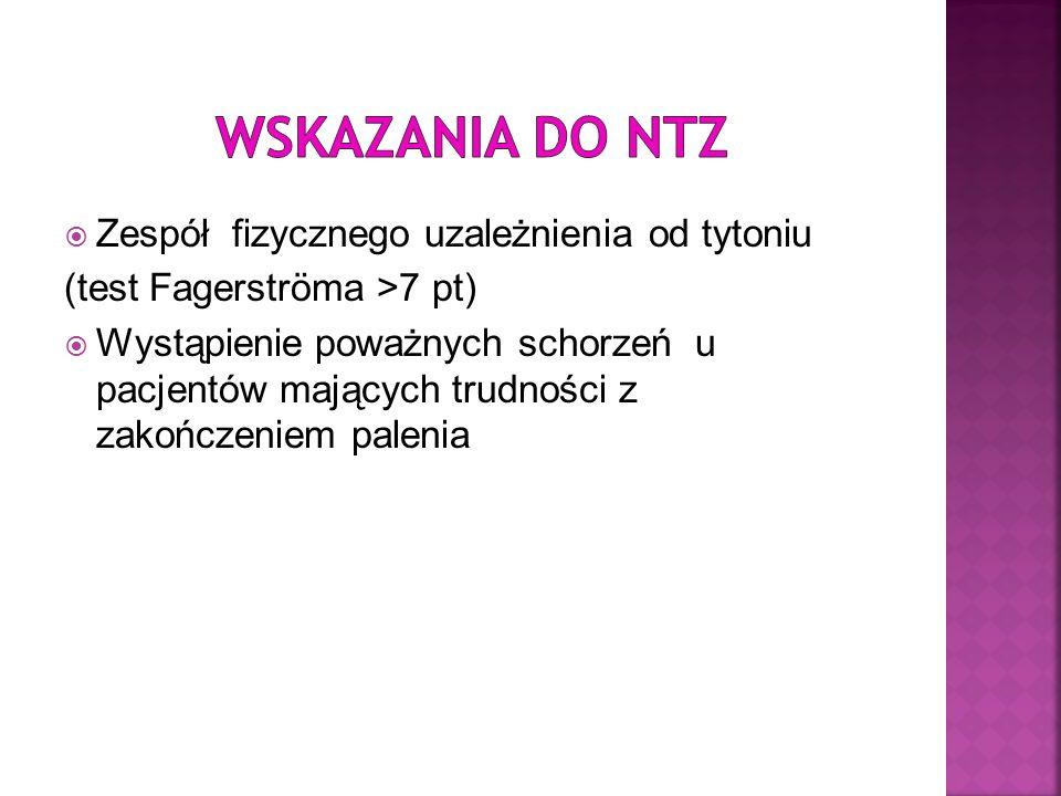Wskazania do NTZ Zespół fizycznego uzależnienia od tytoniu