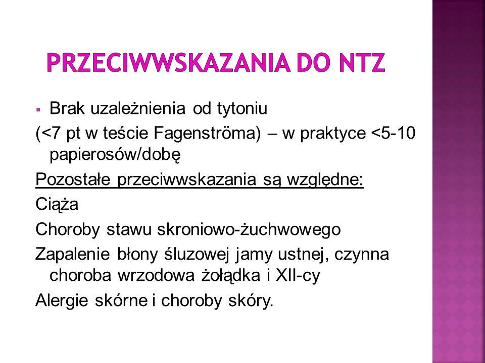 Przeciwwskazania do NTZ