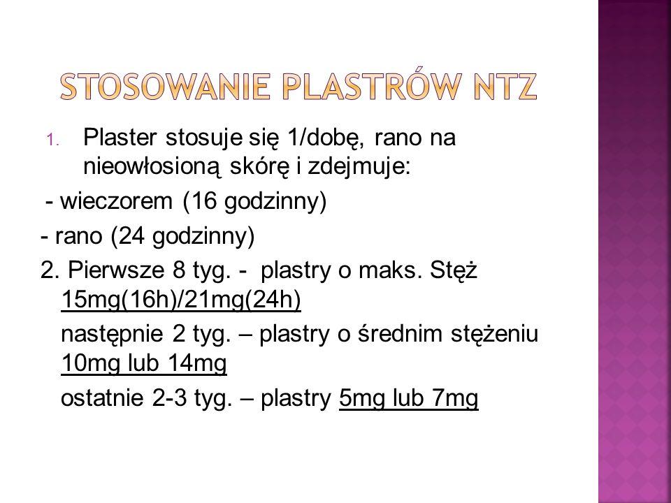 Stosowanie plastrów NTZ