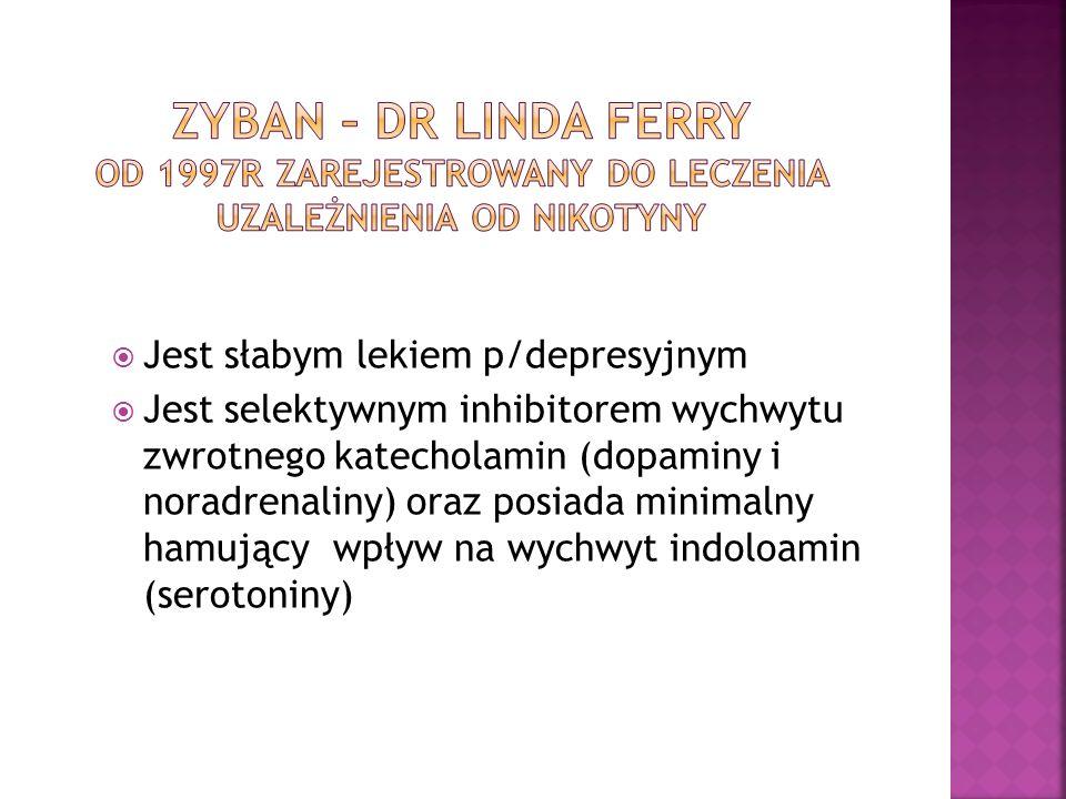 ZYBAN – dr Linda Ferry Od 1997r zarejestrowany do leczenia uzależnienia od nikotyny