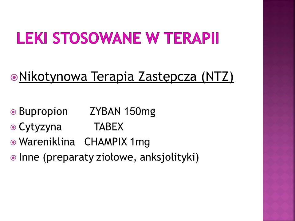 Leki stosowane w terapii