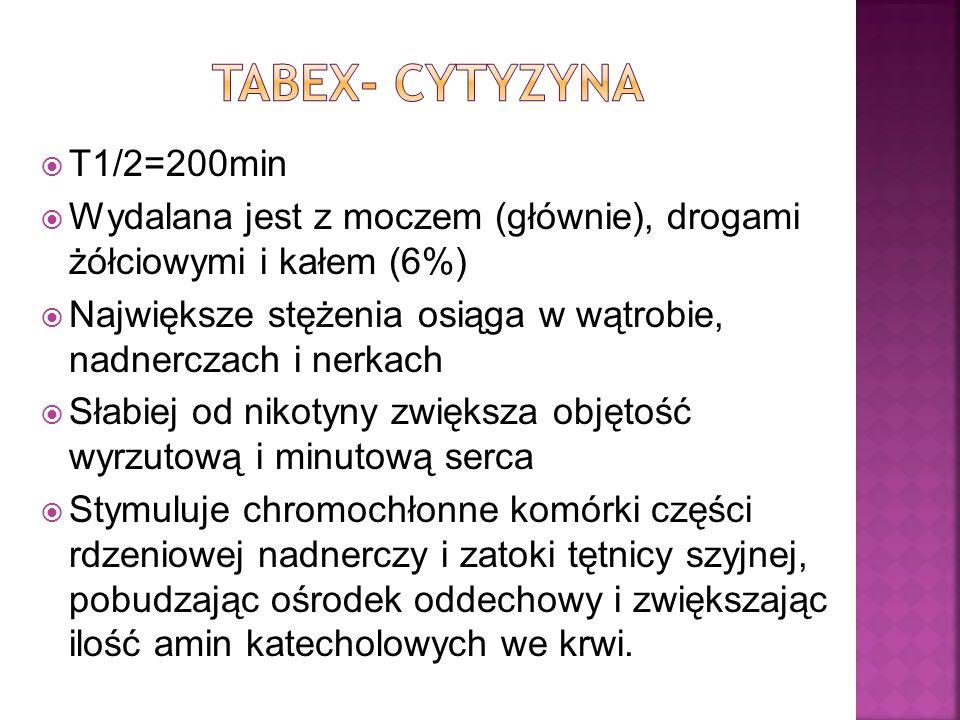 TABEX- cytyzyna T1/2=200min