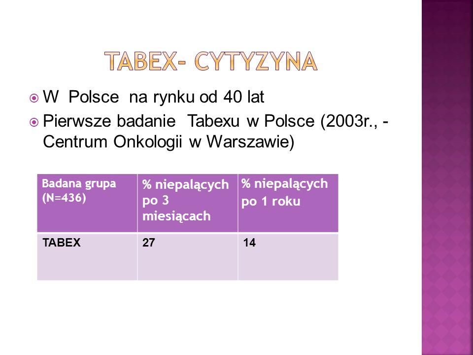 TABEX- cytyzyna W Polsce na rynku od 40 lat