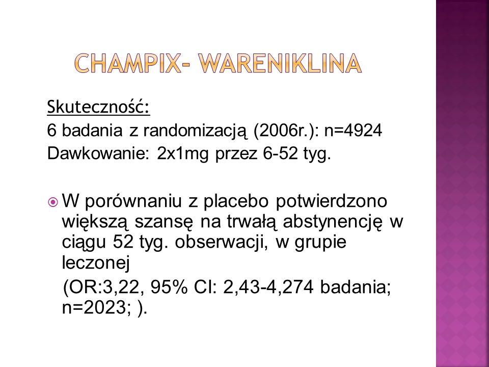 CHAMPIX- Wareniklina Skuteczność: 6 badania z randomizacją (2006r.): n=4924. Dawkowanie: 2x1mg przez 6-52 tyg.