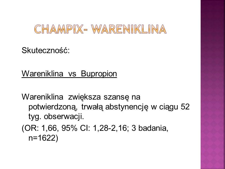 CHAMPIX- Wareniklina