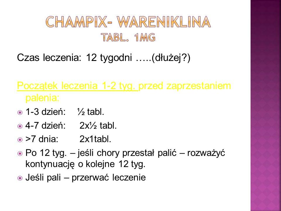 CHAMPIX- Wareniklina tabl. 1mg
