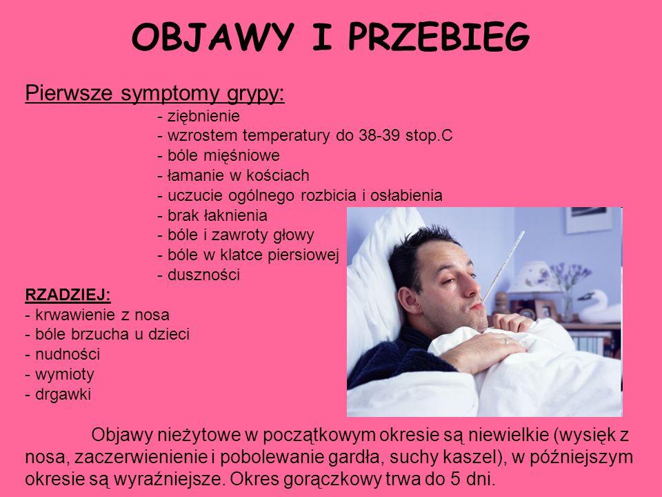 OBJAWY I PRZEBIEG Pierwsze symptomy grypy: