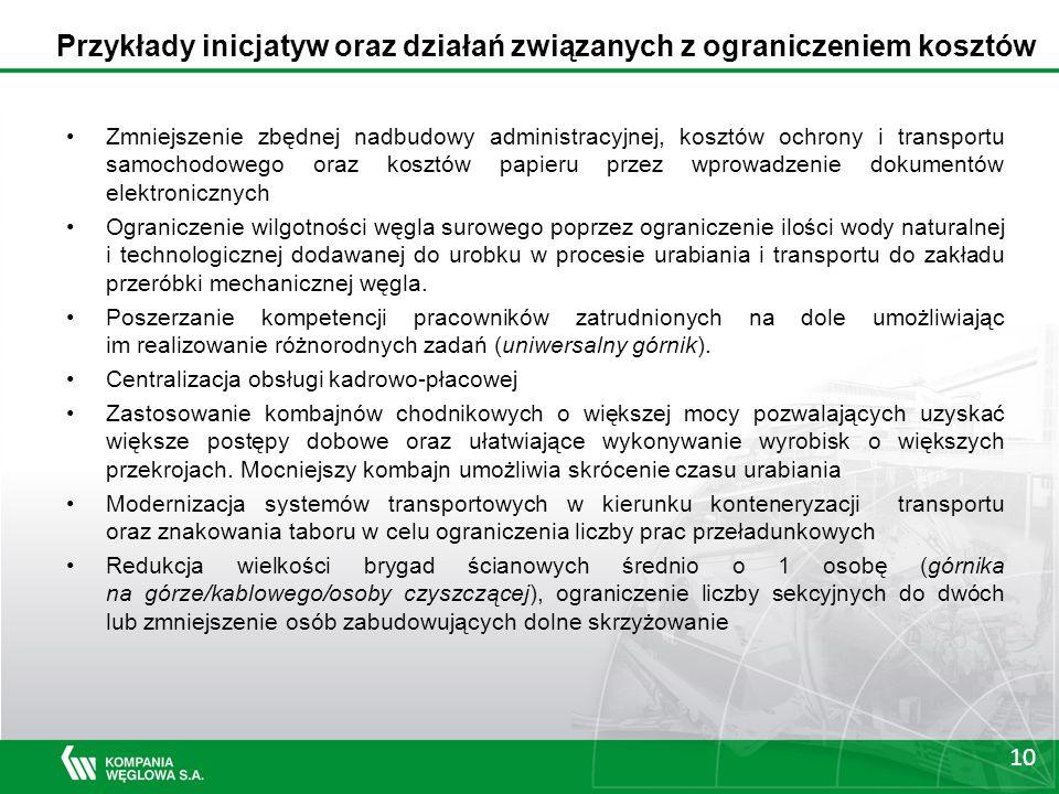 Przykłady inicjatyw oraz działań związanych z ograniczeniem kosztów