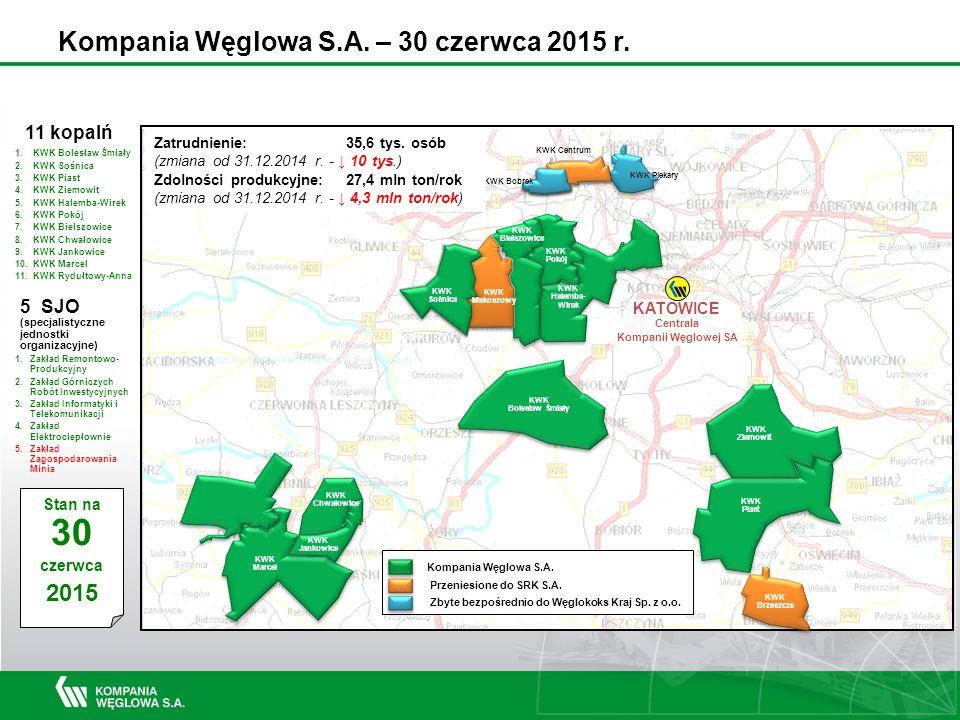 Kompania Węglowa S.A. – 30 czerwca 2015 r.