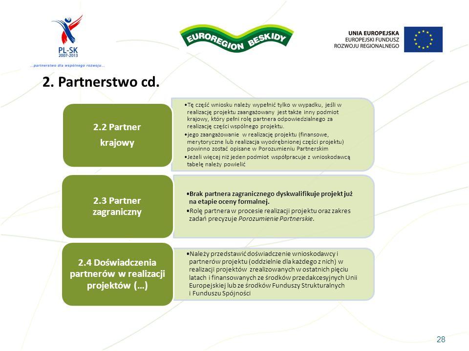 2.4 Doświadczenia partnerów w realizacji projektów (…)