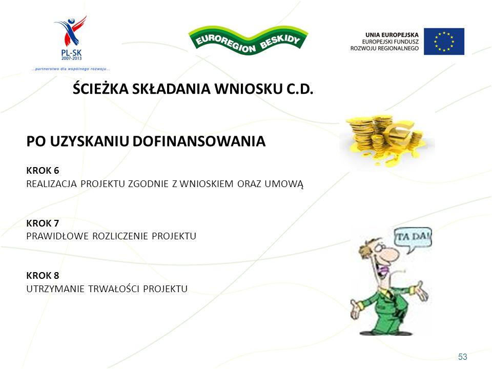 ŚCIEŻKA SKŁADANIA WNIOSKU C.D.