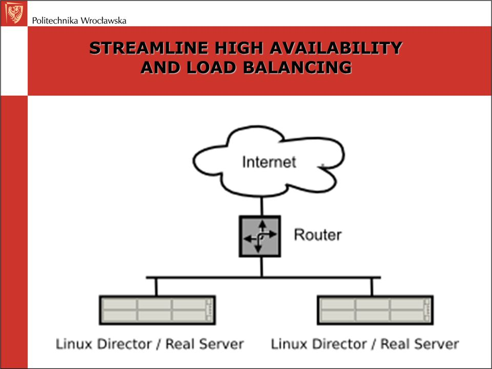 STREAMLINE HIGH AVAILABILITY AND LOAD BALANCING