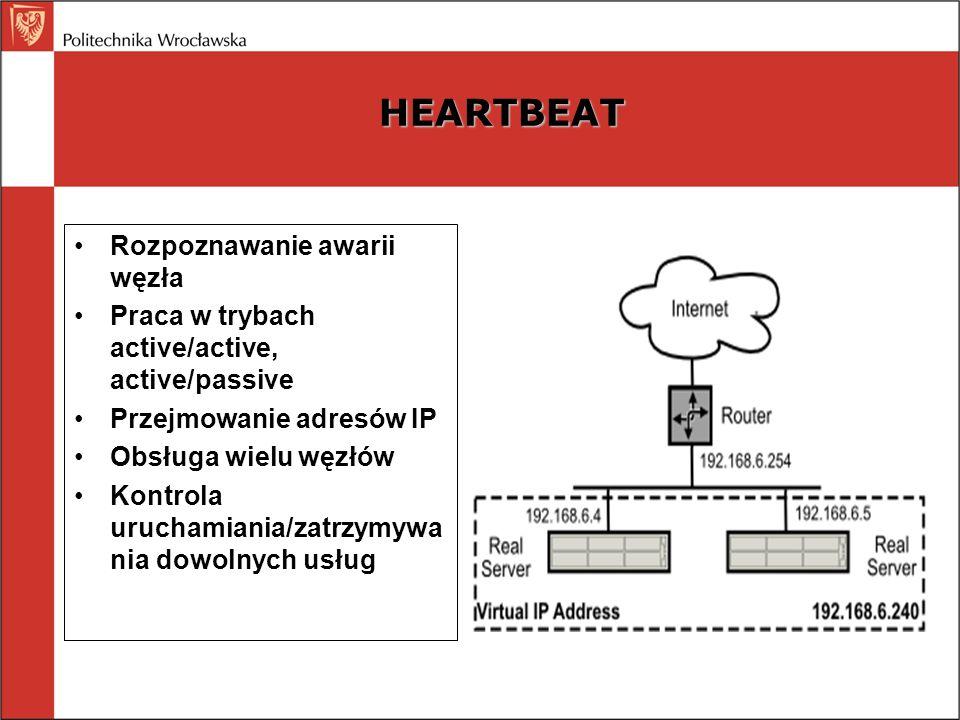 HEARTBEAT Rozpoznawanie awarii węzła