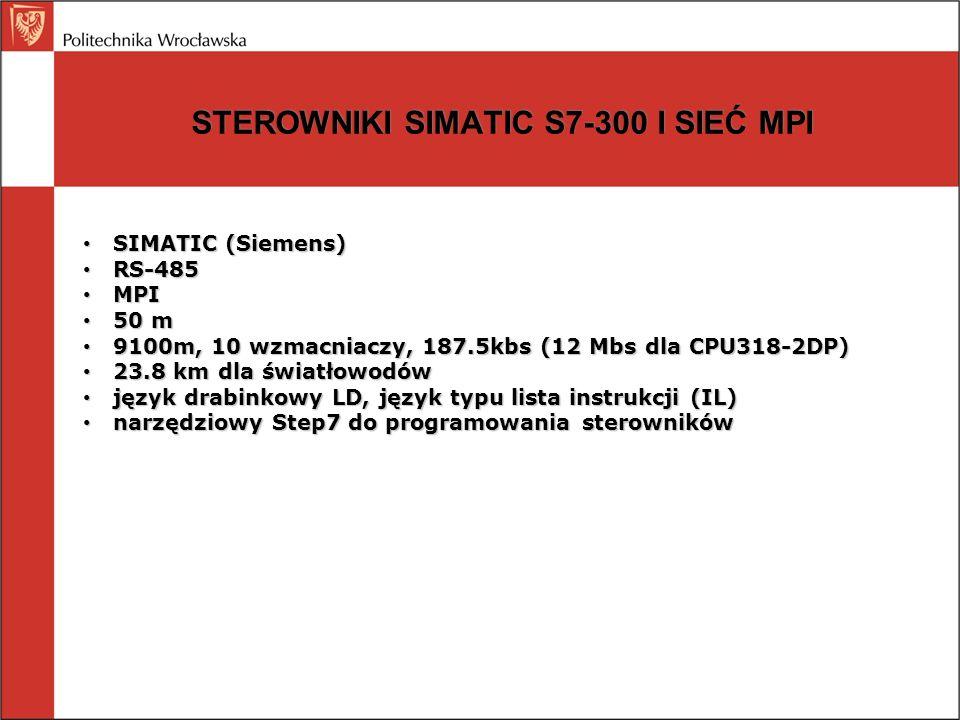 STEROWNIKI SIMATIC S7-300 I SIEĆ MPI
