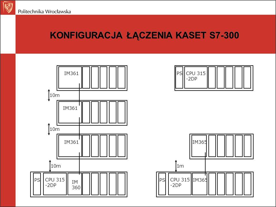 KONFIGURACJA ŁĄCZENIA KASET S7-300