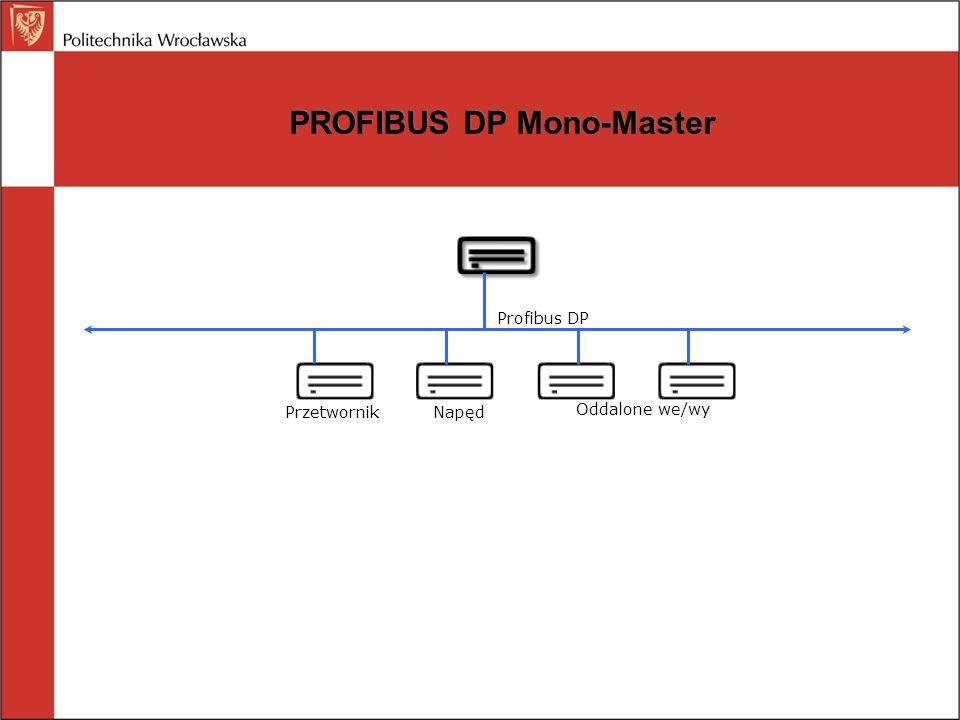PROFIBUS DP Mono-Master