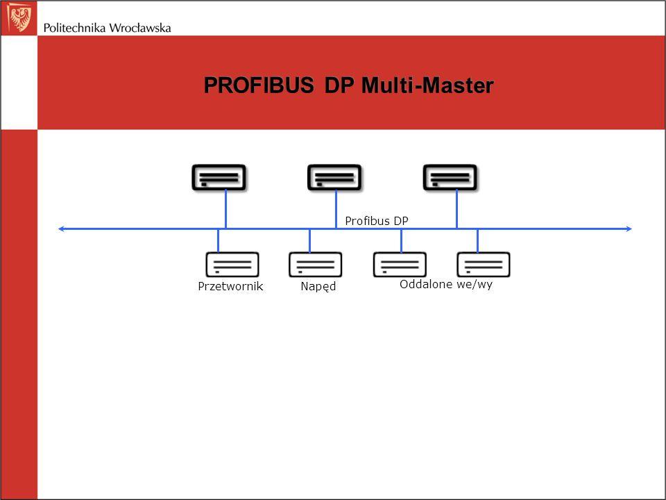 PROFIBUS DP Multi-Master