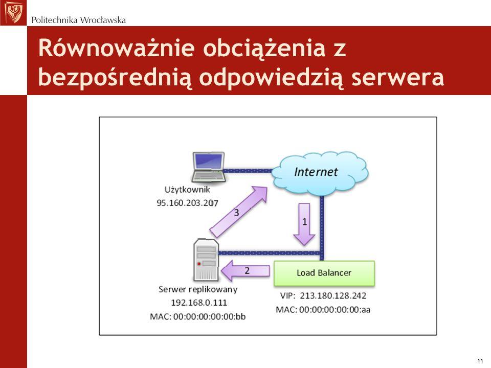 Równoważnie obciążenia z bezpośrednią odpowiedzią serwera