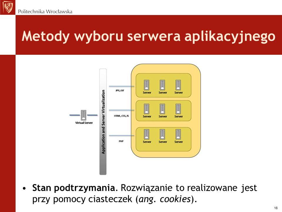 Metody wyboru serwera aplikacyjnego