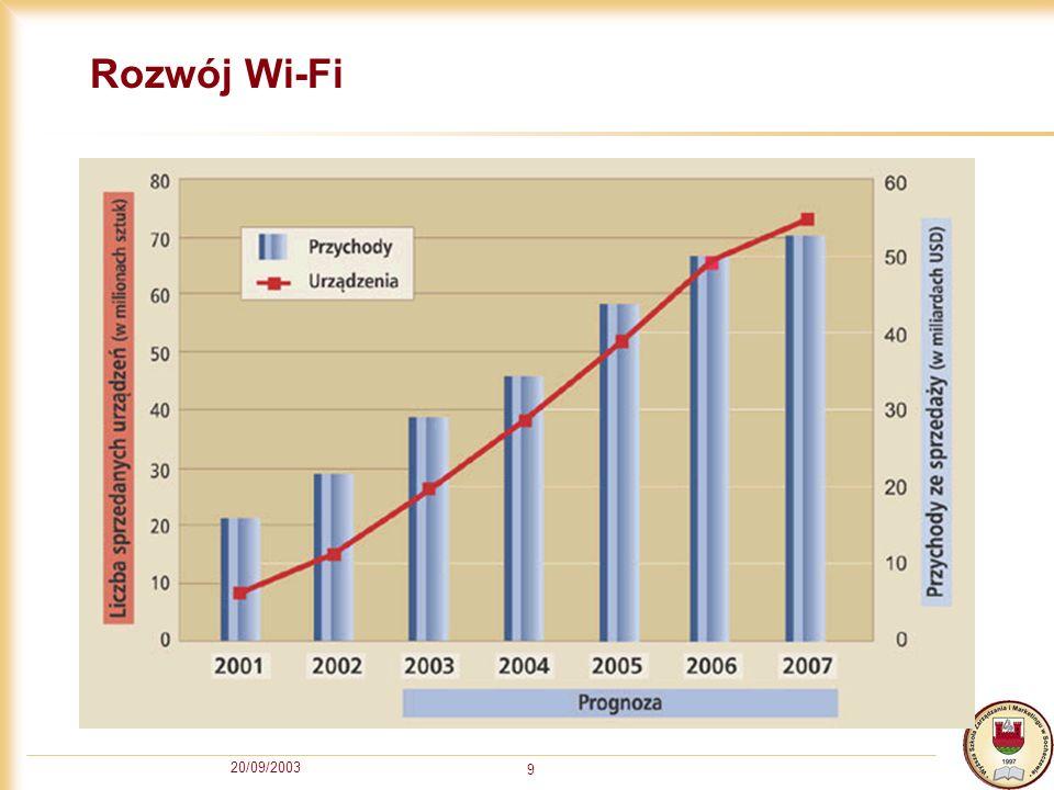 Rozwój Wi-Fi 20/09/2003