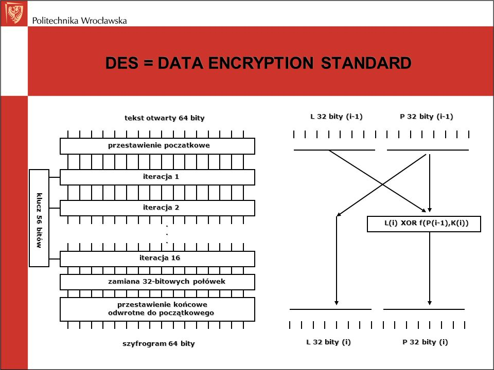DES = DATA ENCRYPTION STANDARD