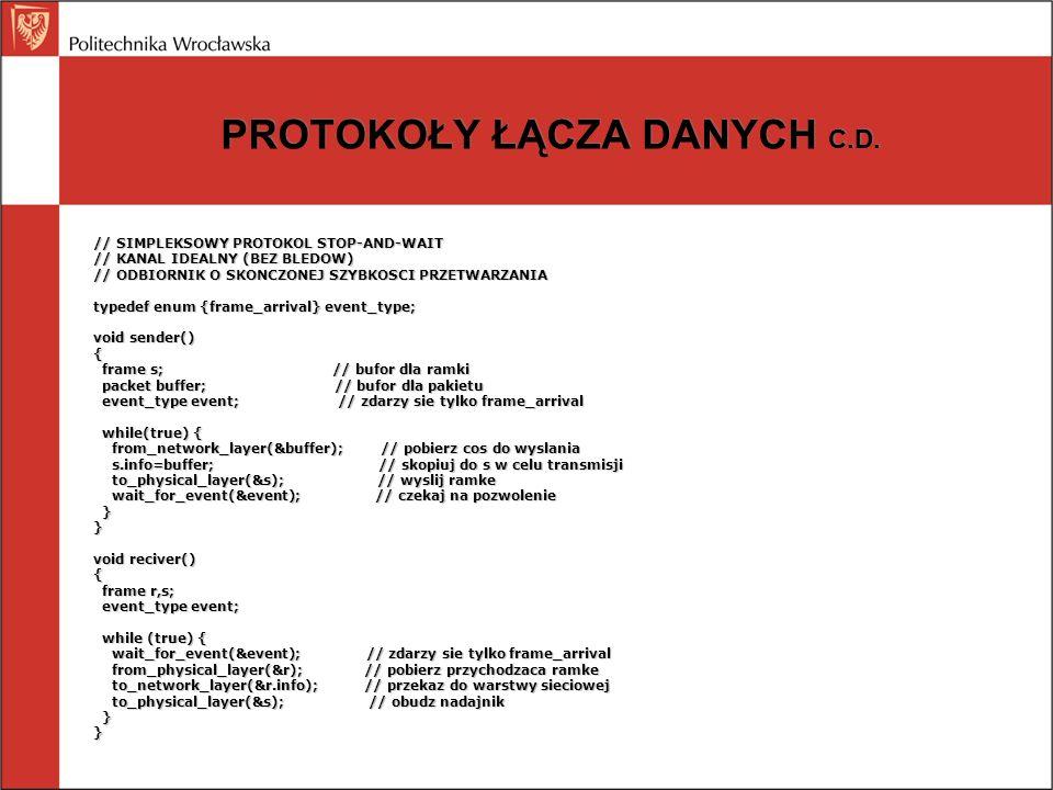 PROTOKOŁY ŁĄCZA DANYCH C.D.
