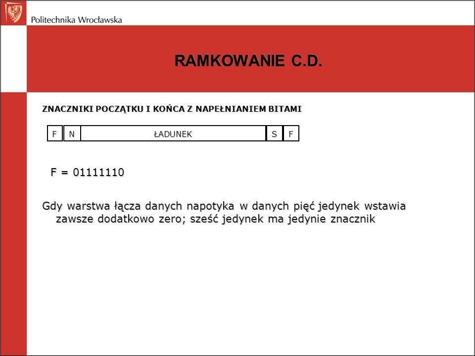 RAMKOWANIE C.D. ZNACZNIKI POCZĄTKU I KOŃCA Z NAPEŁNIANIEM BITAMI. F. N. ŁADUNEK. S. F. F = 01111110.