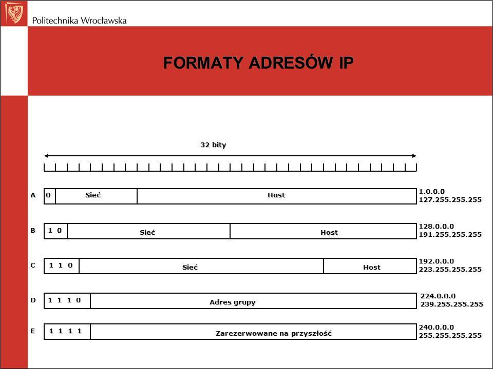 FORMATY ADRESÓW IP 32 bity 1.0.0.0 127.255.255.255 A Sieć Host