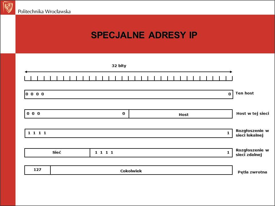 SPECJALNE ADRESY IP 32 bity 0 0 0 0 0 Ten host 0 0 0 0 Host