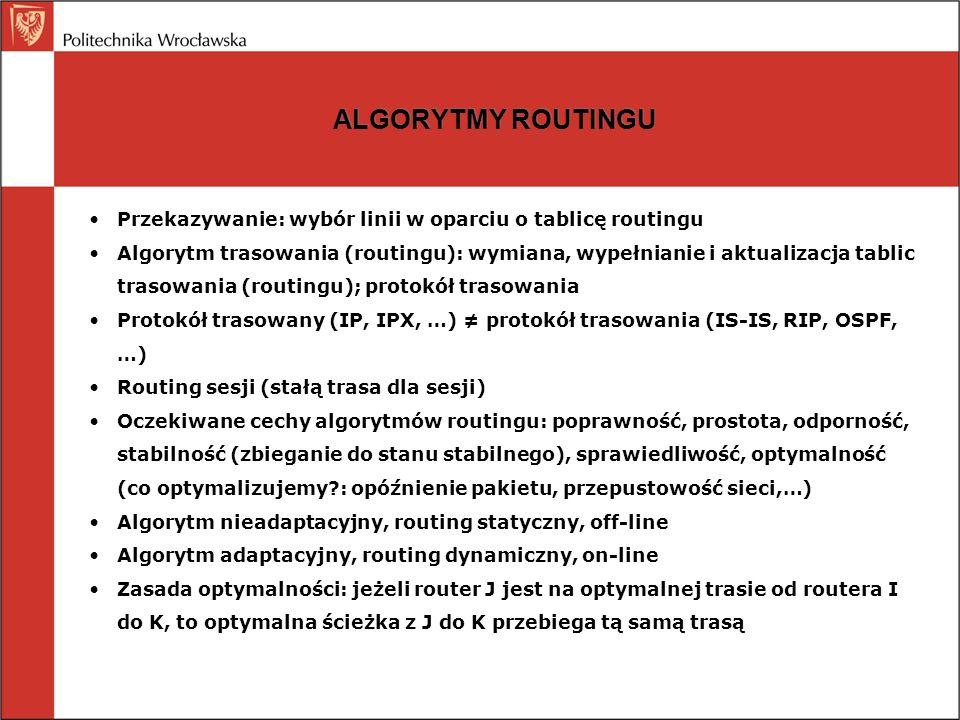 ALGORYTMY ROUTINGU Przekazywanie: wybór linii w oparciu o tablicę routingu.