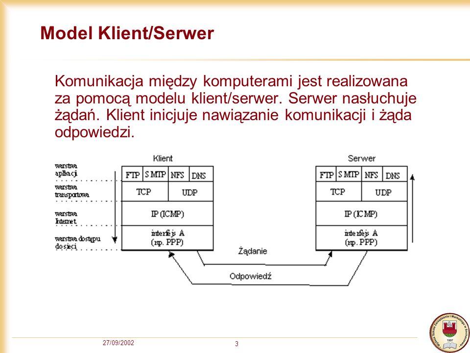 Model Klient/Serwer
