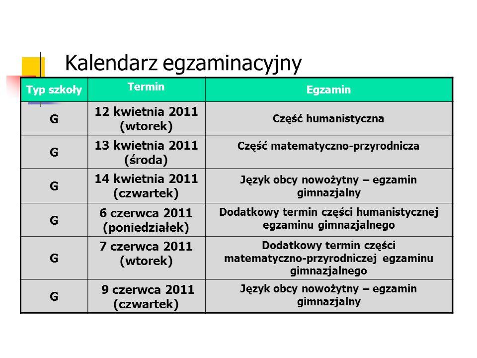 Kalendarz egzaminacyjny