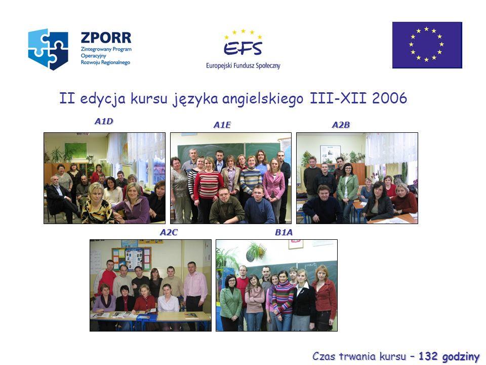 II edycja kursu języka angielskiego III-XII 2006