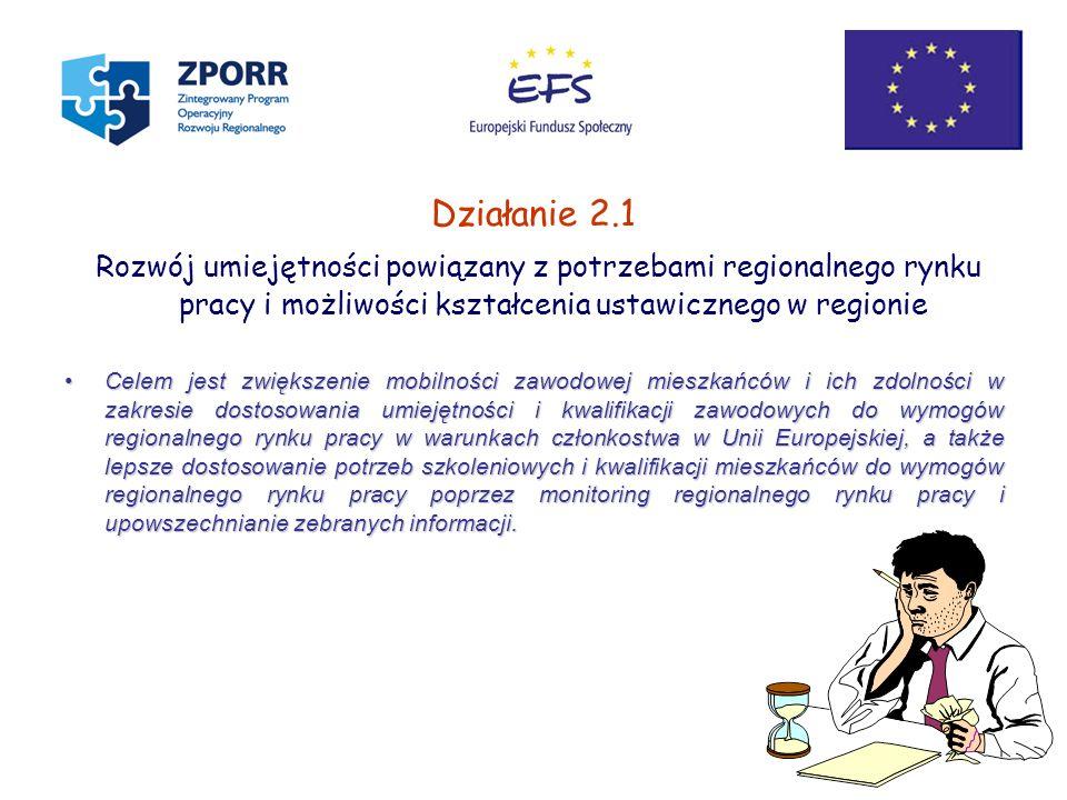 Działanie 2.1Rozwój umiejętności powiązany z potrzebami regionalnego rynku pracy i możliwości kształcenia ustawicznego w regionie.