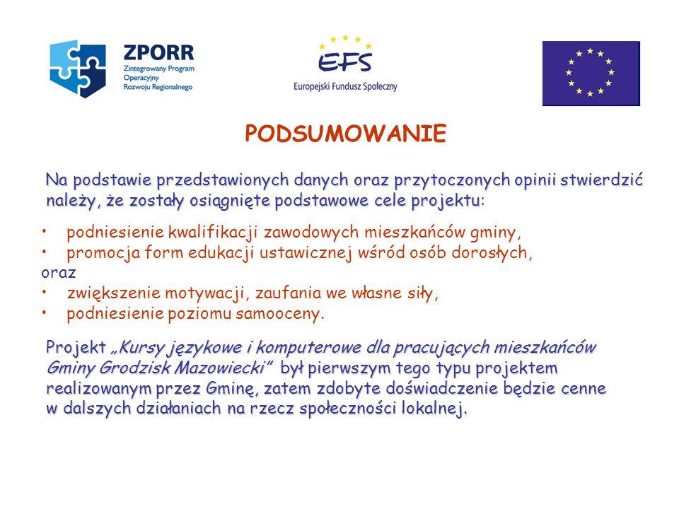 PODSUMOWANIE należy, że zostały osiągnięte podstawowe cele projektu: