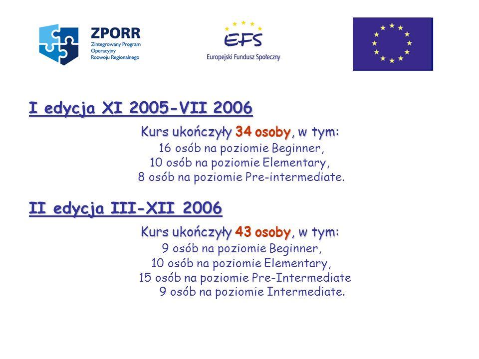 I edycja XI 2005-VII 2006 II edycja III-XII 2006