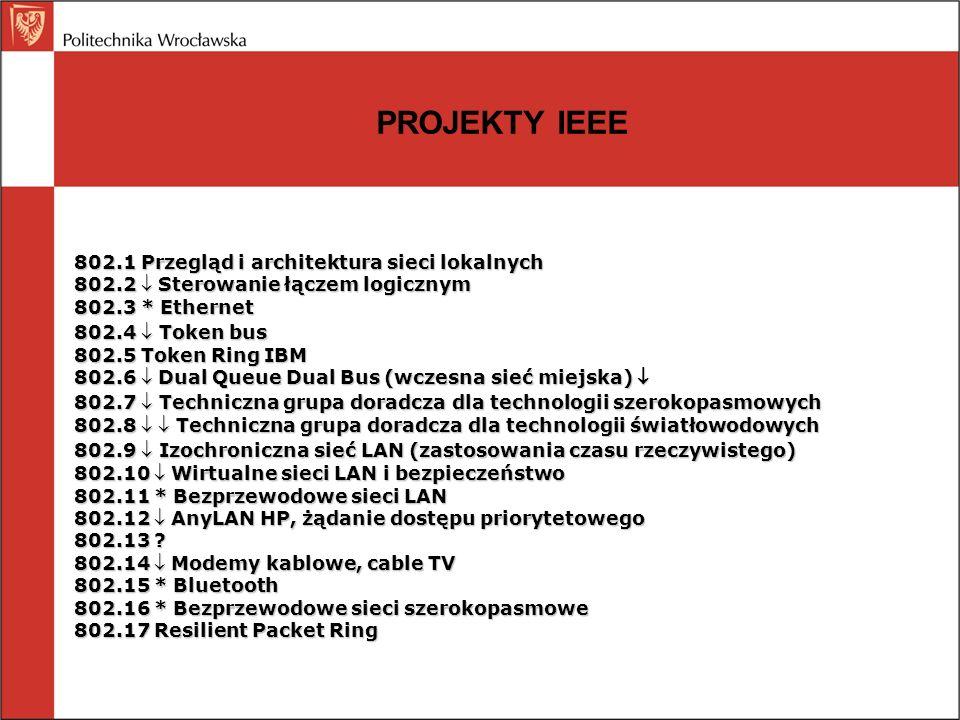 PROJEKTY IEEE 802.1 Przegląd i architektura sieci lokalnych