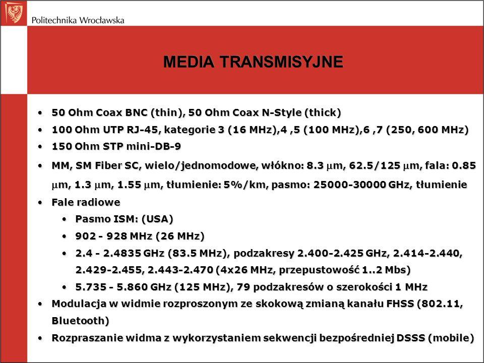 MEDIA TRANSMISYJNE 50 Ohm Coax BNC (thin), 50 Ohm Coax N-Style (thick)