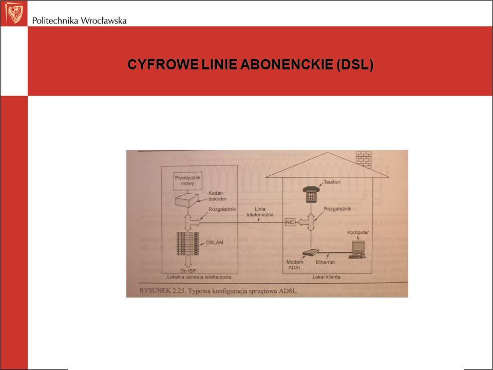 CYFROWE LINIE ABONENCKIE (DSL)