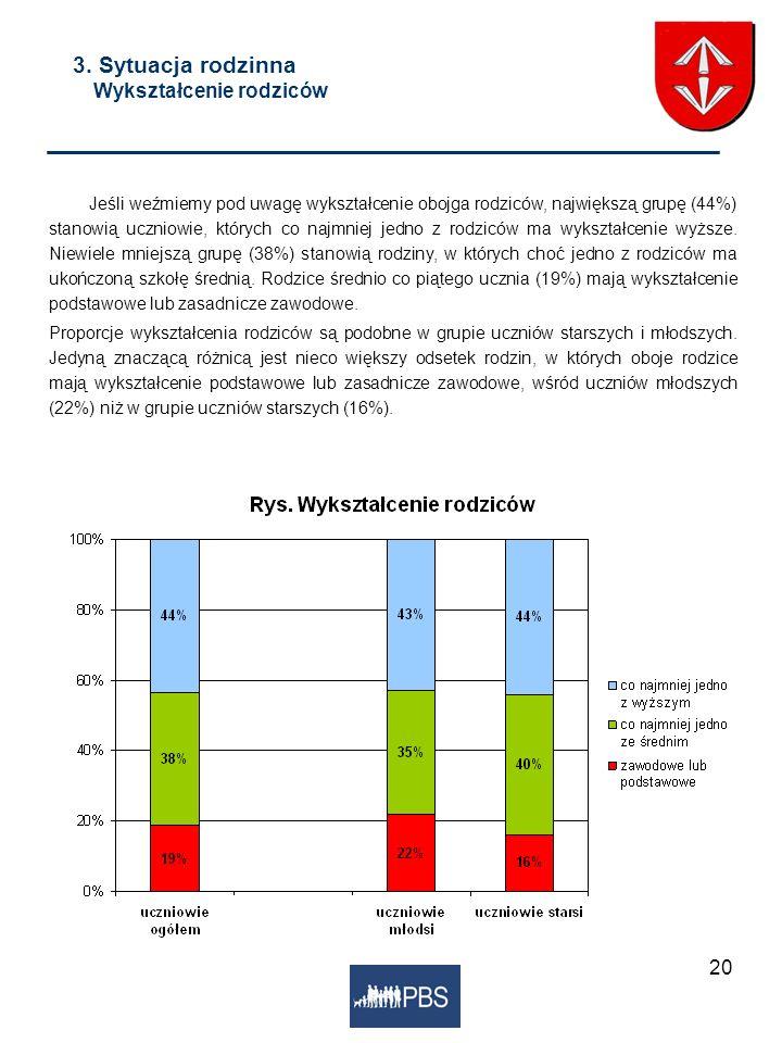 3. Sytuacja rodzinna Wykształcenie rodziców