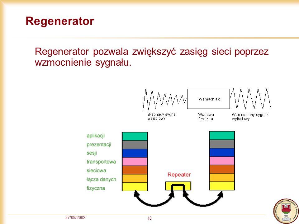 Regenerator Regenerator pozwala zwiększyć zasięg sieci poprzez wzmocnienie sygnału. 27/09/2002